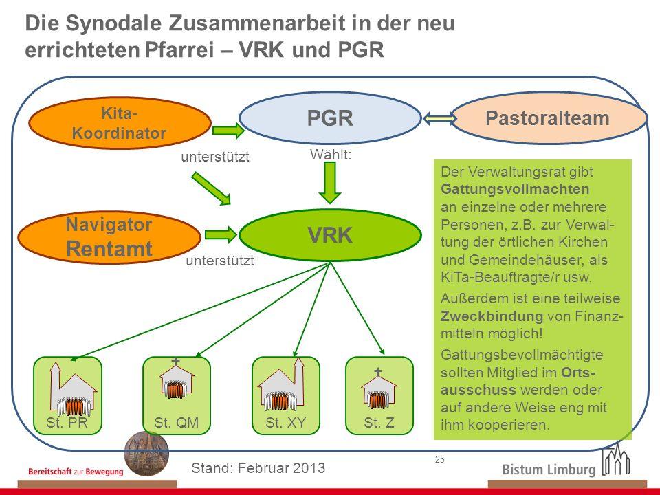 Die Synodale Zusammenarbeit in der neu errichteten Pfarrei – VRK und PGR