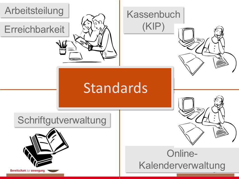 Standards Arbeitsteilung Kassenbuch (KIP) Erreichbarkeit