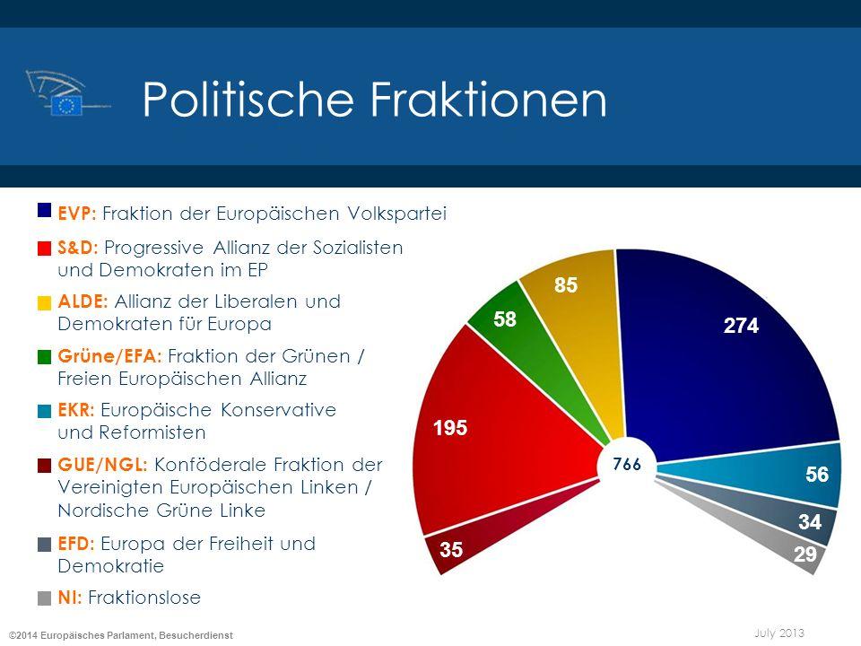 Politische Fraktionen
