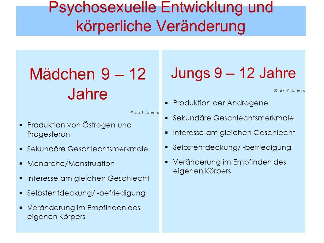 Psychosexuelle Entwicklung und körperliche Veränderung