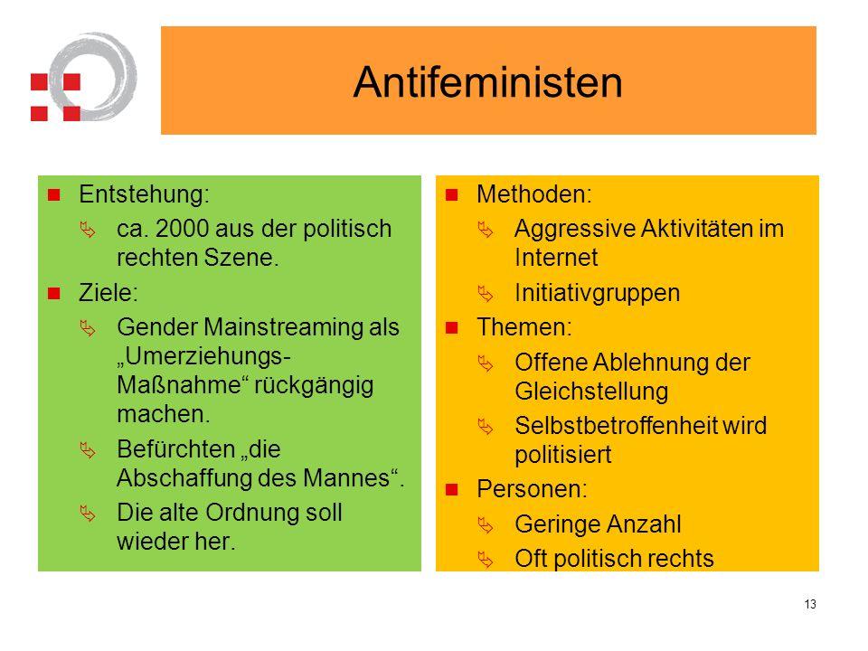 Antifeministen Entstehung: ca. 2000 aus der politisch rechten Szene.