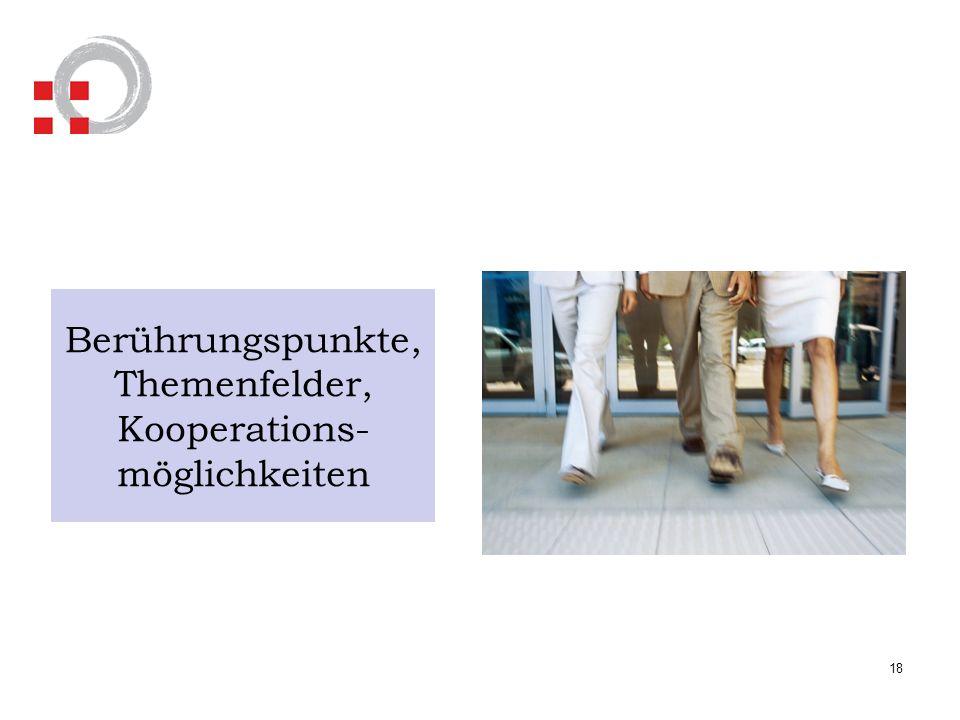 Berührungspunkte, Themenfelder, Kooperations-möglichkeiten