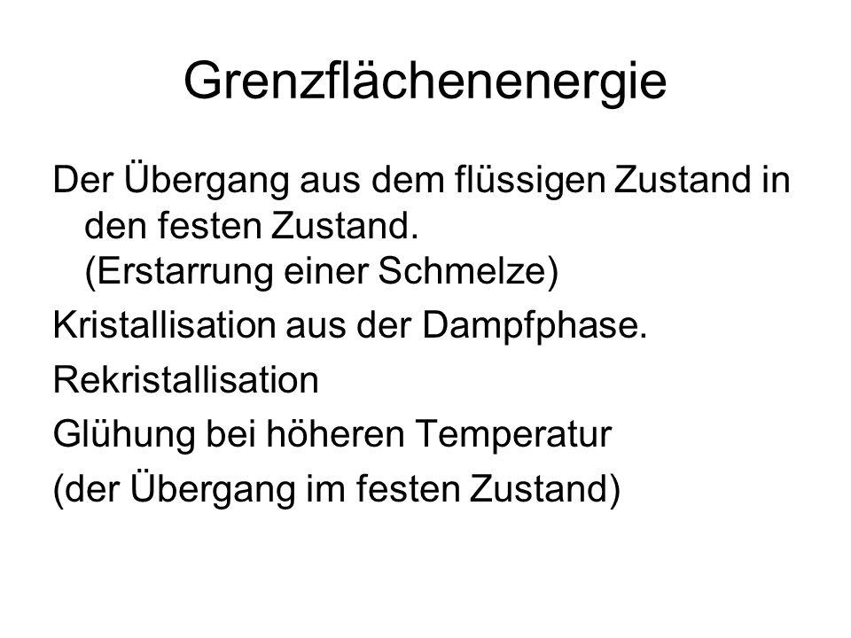 Grenzflächenenergie Der Übergang aus dem flüssigen Zustand in den festen Zustand. (Erstarrung einer Schmelze)