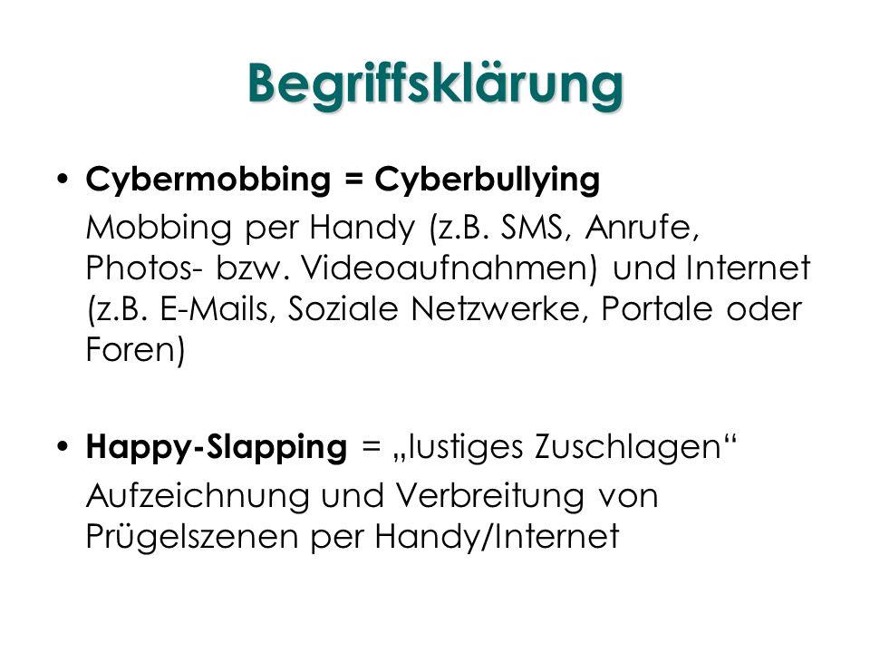 Begriffsklärung Cybermobbing = Cyberbullying