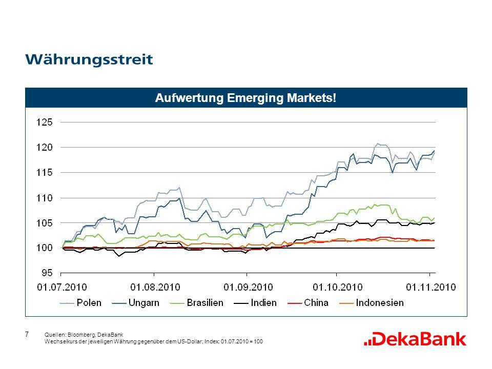 Aufwertung Emerging Markets!