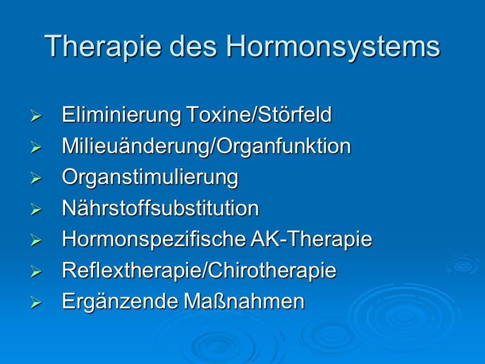 Therapie des Hormonsystems