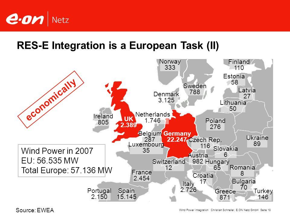 RES-E Integration is a European Task (II)