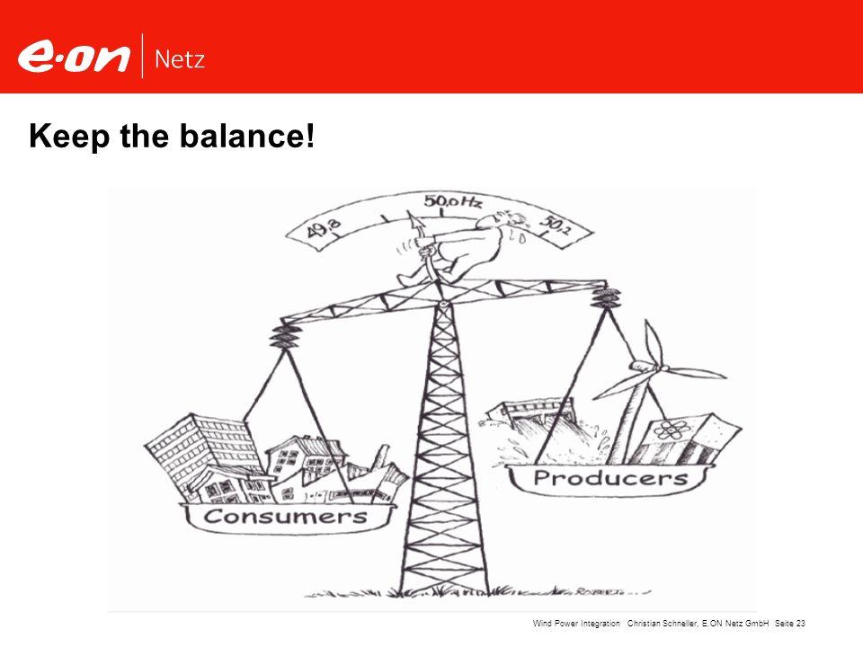 Keep the balance! Wind Power Integration Christian Schneller, E.ON Netz GmbH