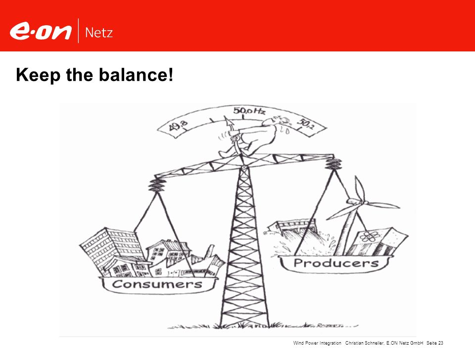 Keep the balance! Wind Power Integration Christian Schneller, E.ON Netz GmbH