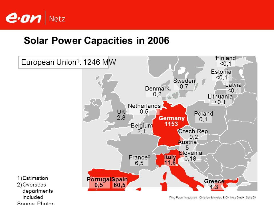 Solar Power Capacities in 2006
