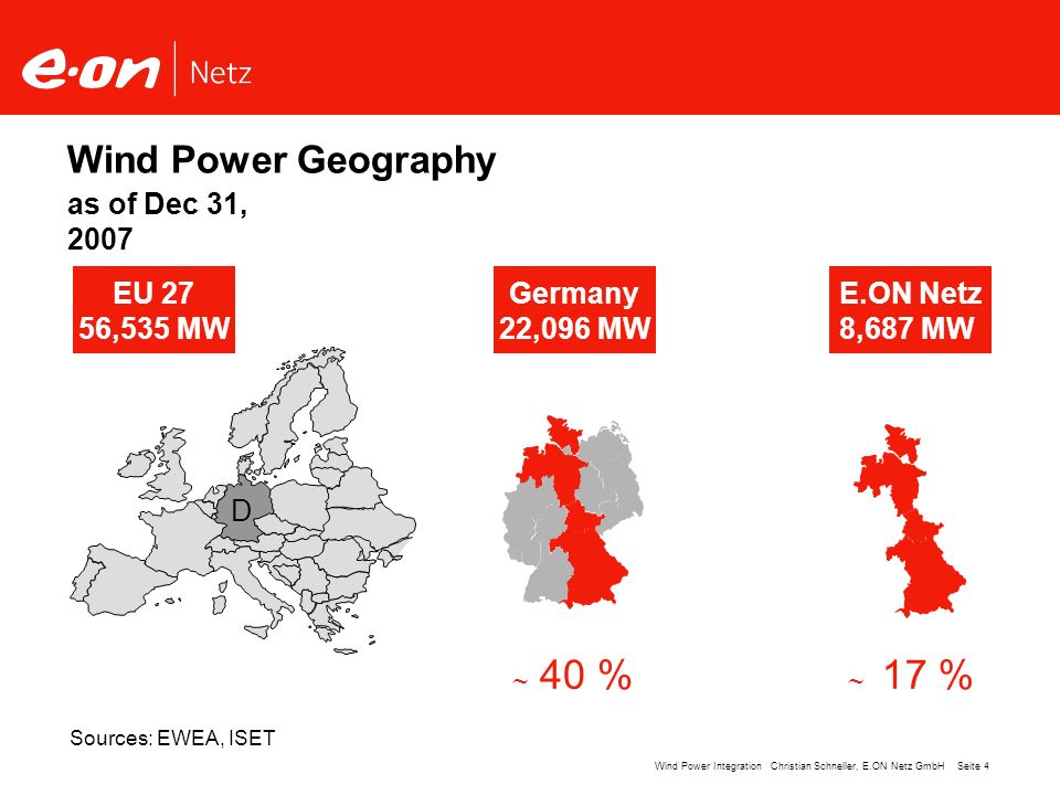 Wind Power Geography as of Dec 31, 2007 EU 27 56,535 MW