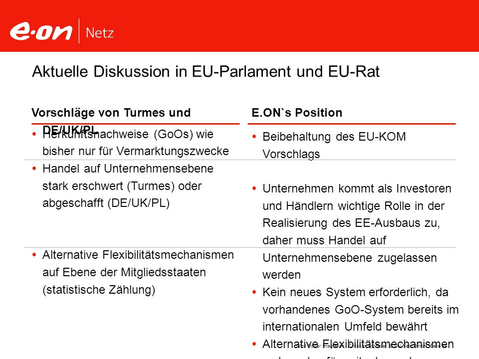 Aktuelle Diskussion in EU-Parlament und EU-Rat