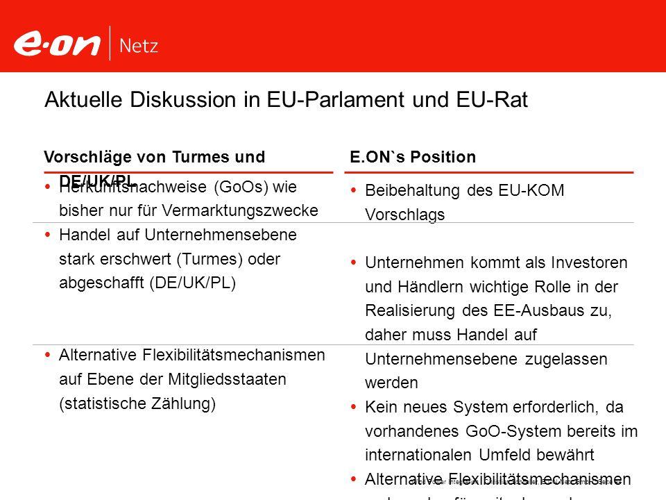 Aktuelle Diskussion in EU-Parlament und EU-Rat