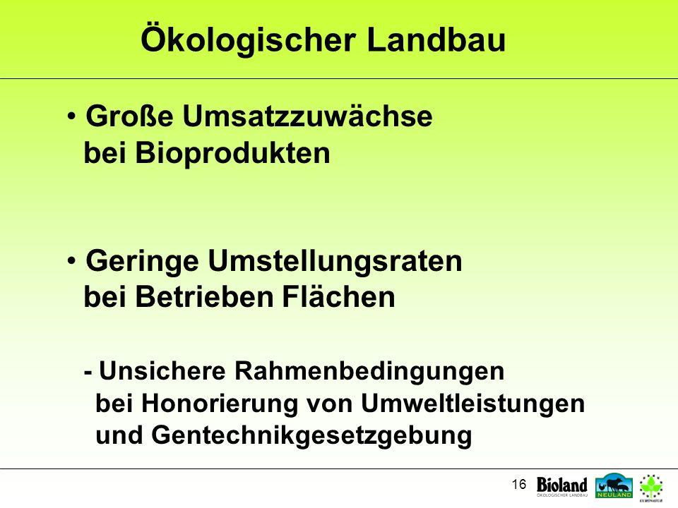 Ökologischer Landbau Große Umsatzzuwächse bei Bioprodukten