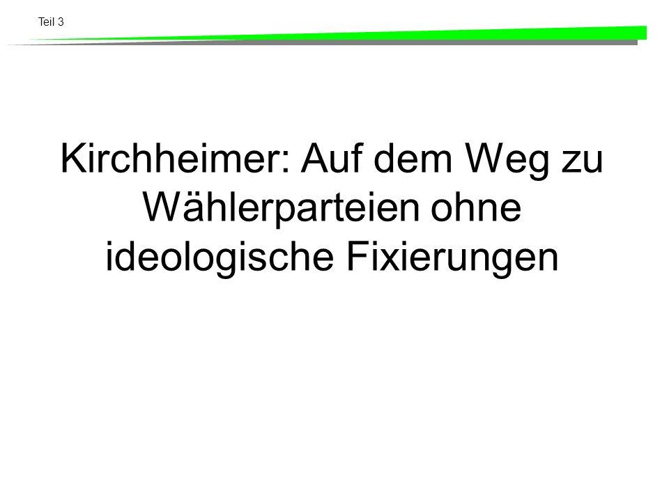 Kirchheimer: Auf dem Weg zu Wählerparteien ohne ideologische Fixierungen