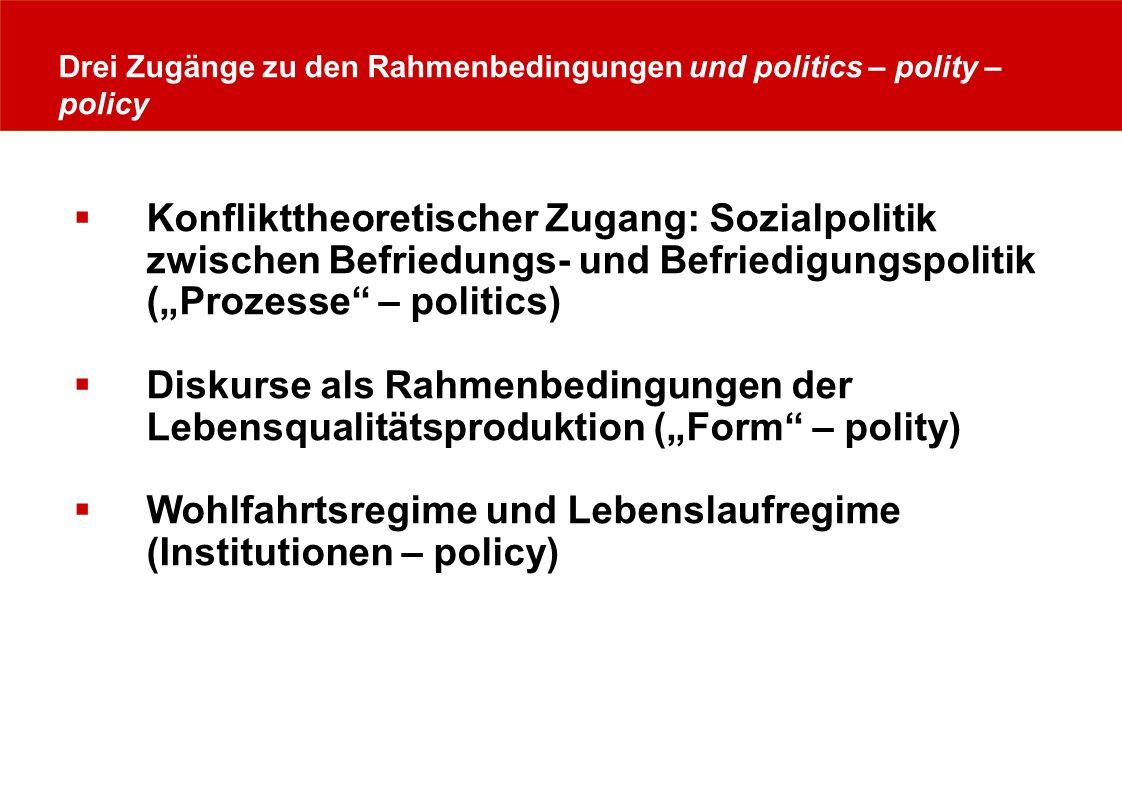 Wohlfahrtsregime und Lebenslaufregime (Institutionen – policy)