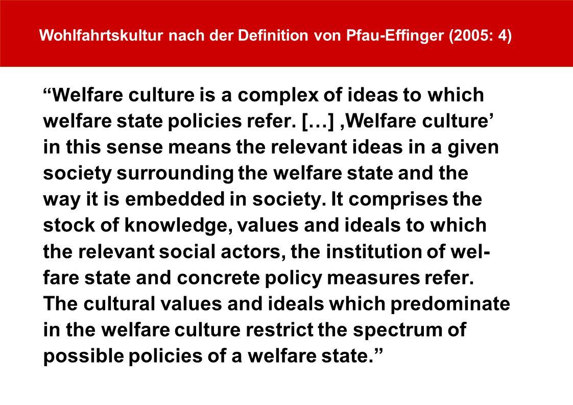 Wohlfahrtskultur nach der Definition von Pfau-Effinger (2005: 4)