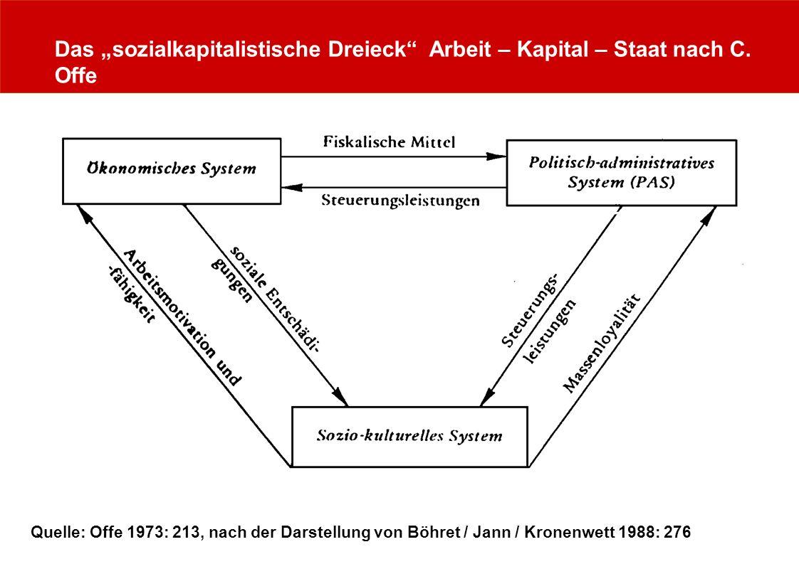 """Das """"sozialkapitalistische Dreieck Arbeit – Kapital – Staat nach C"""