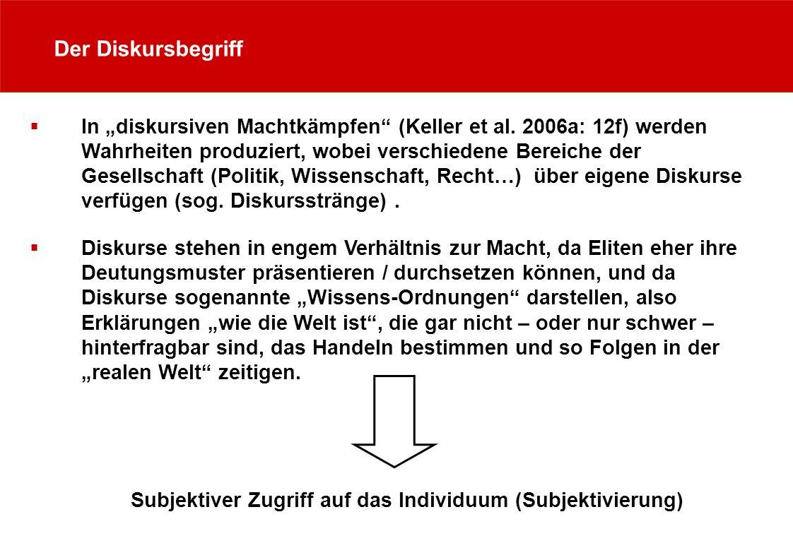 Subjektiver Zugriff auf das Individuum (Subjektivierung)