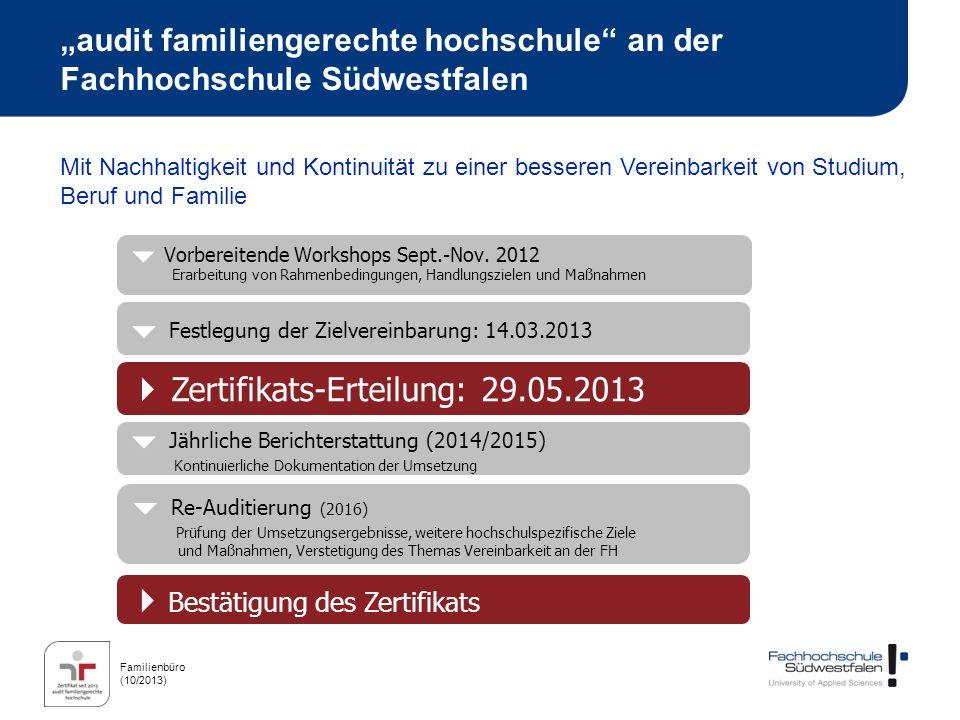 """""""audit familiengerechte hochschule an der Fachhochschule Südwestfalen"""