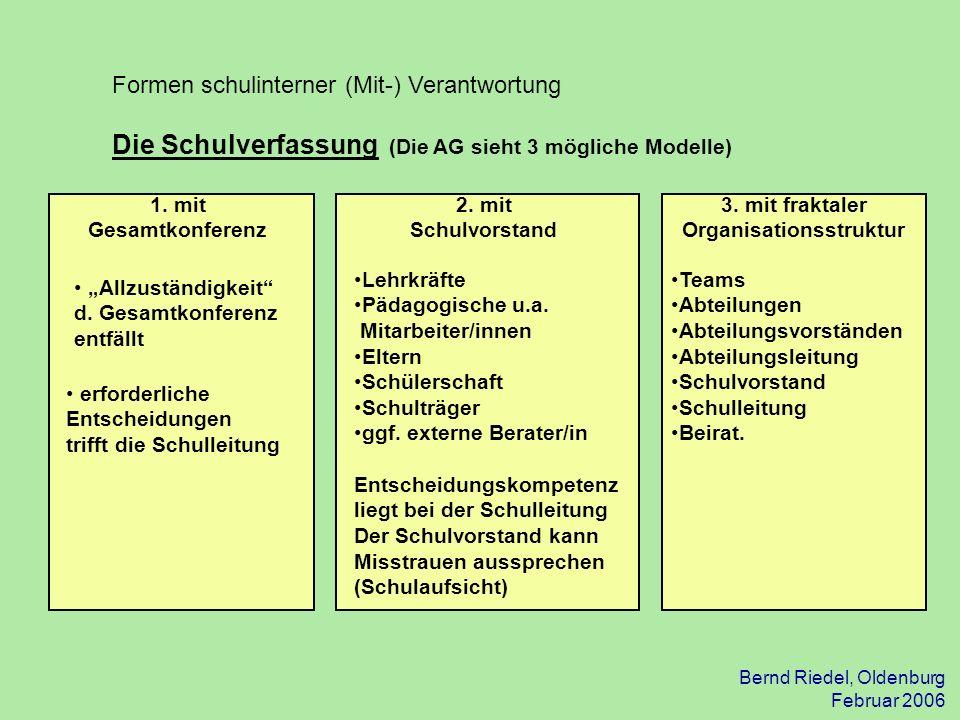 3. mit fraktaler Organisationsstruktur