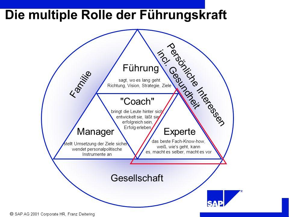 Die multiple Rolle der Führungskraft