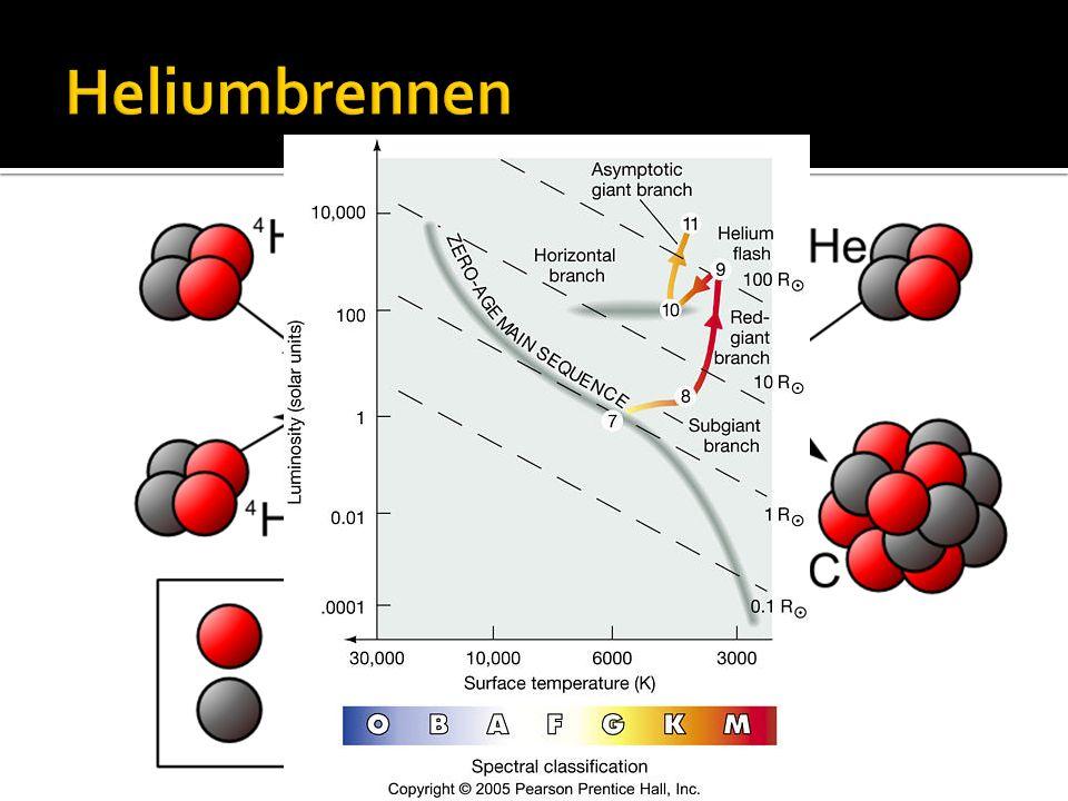 Heliumbrennen