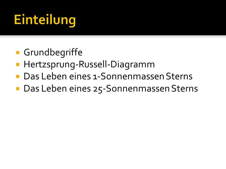 Einteilung Grundbegriffe Hertzsprung-Russell-Diagramm