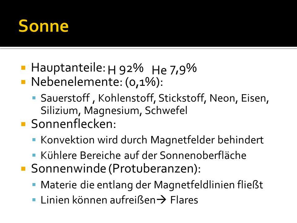 Sonne Hauptanteile: Nebenelemente: (0,1%): Sonnenflecken: