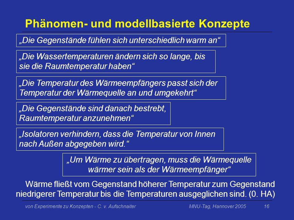 Phänomen- und modellbasierte Konzepte