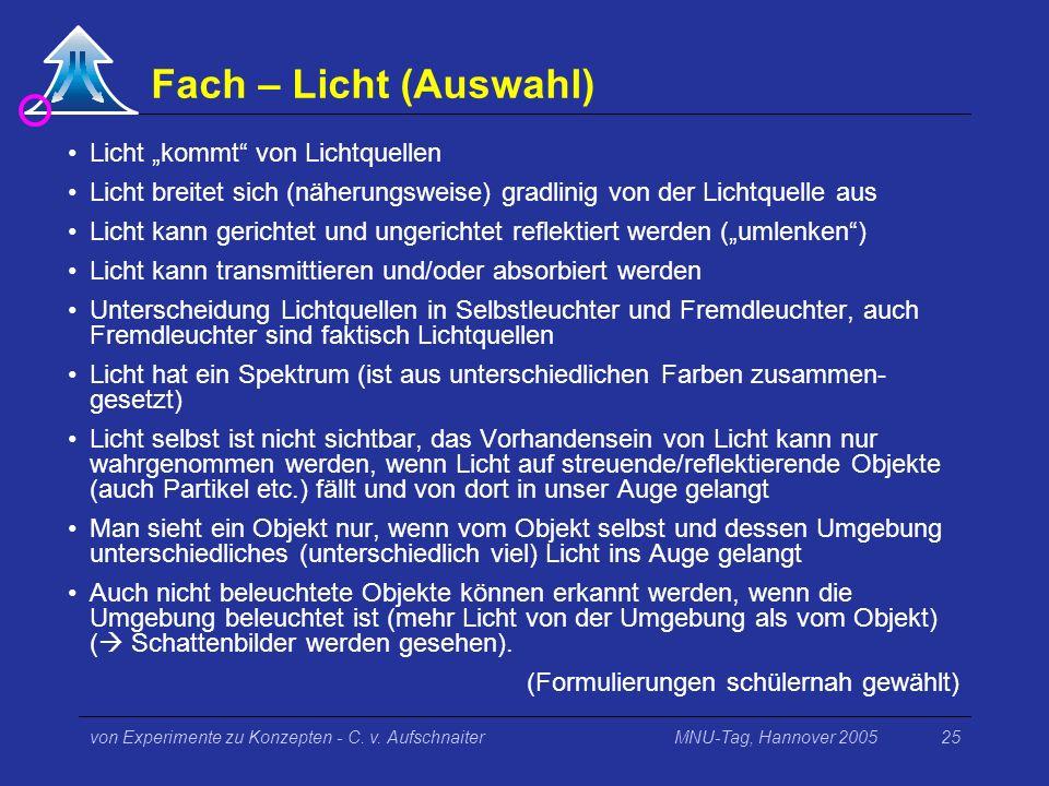 """Fach – Licht (Auswahl) Licht """"kommt von Lichtquellen"""