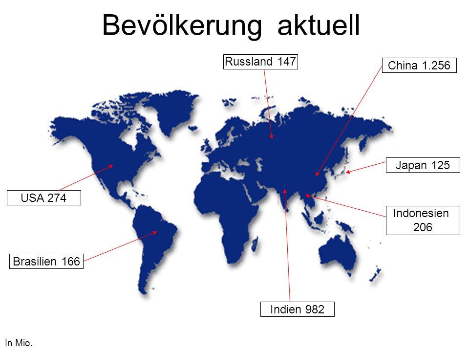Bevölkerung aktuell Russland 147 China 1.256 Japan 125 USA 274