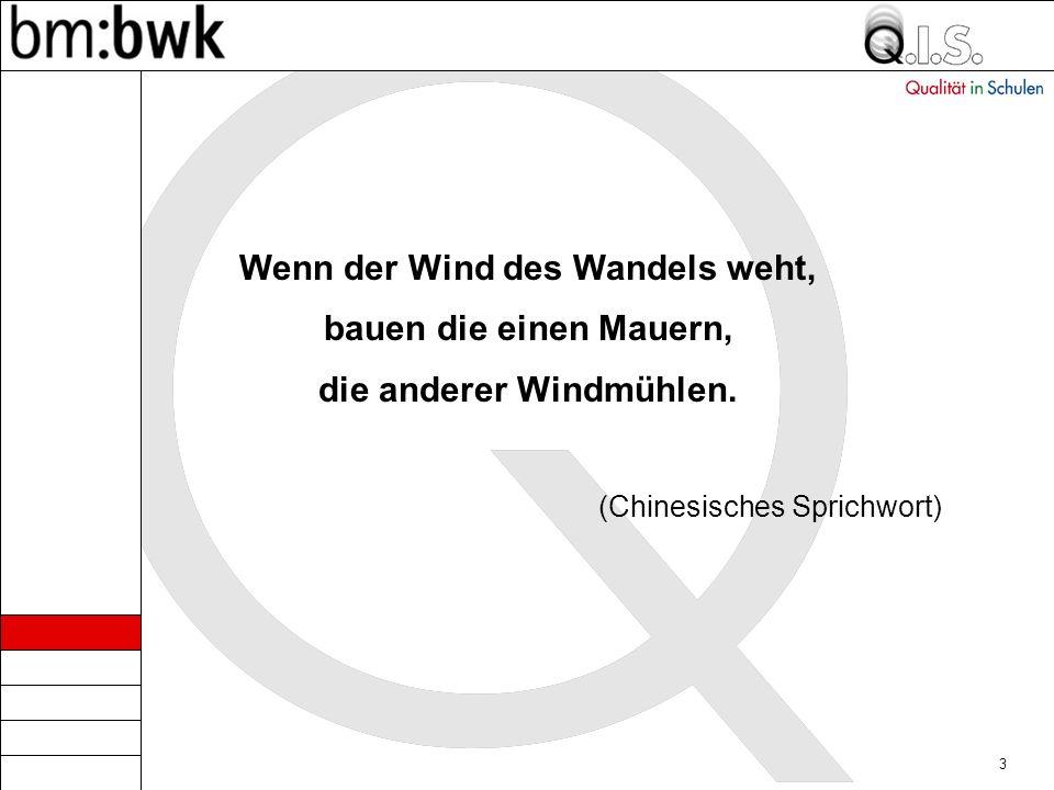 Wenn der Wind des Wandels weht, die anderer Windmühlen.