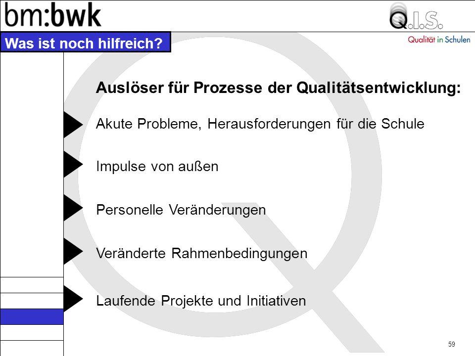 Auslöser für Prozesse der Qualitätsentwicklung: