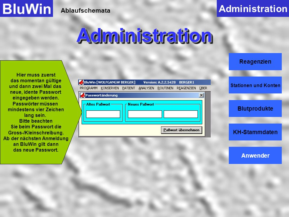 Administration BluWin Administration Ablaufschemata Reagenzien