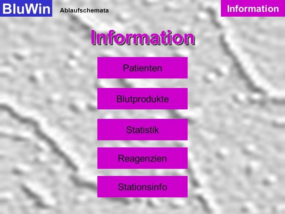 Information BluWin Information Patienten Blutprodukte Statistik