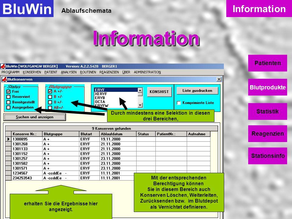 Information BluWin Information Ablaufschemata Patienten Blutprodukte