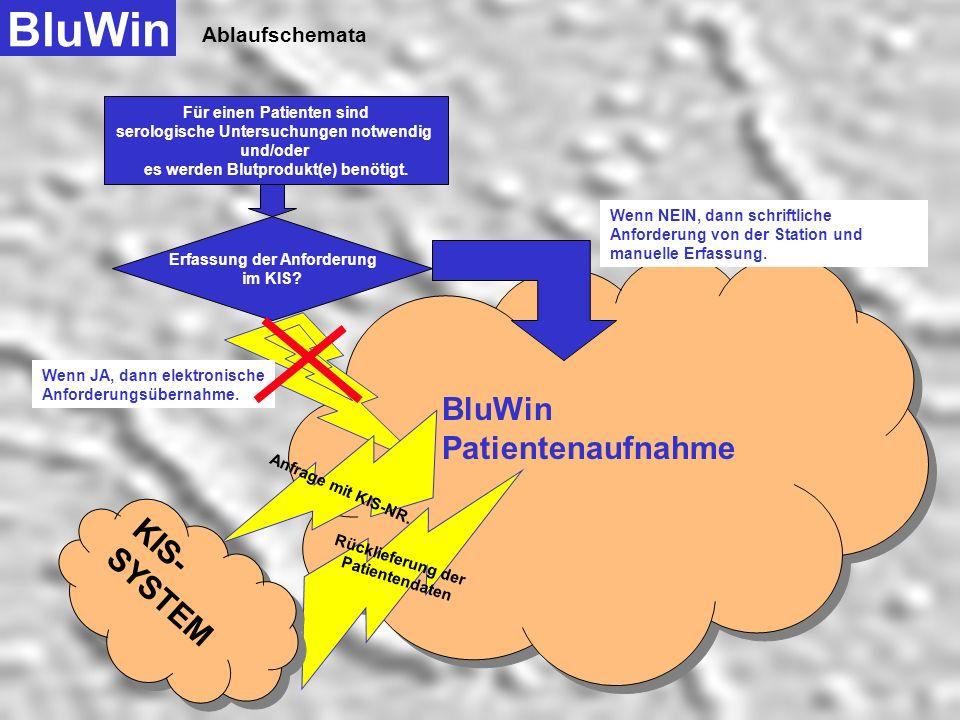 BluWin BluWin Patientenaufnahme KIS-SYSTEM Ablaufschemata