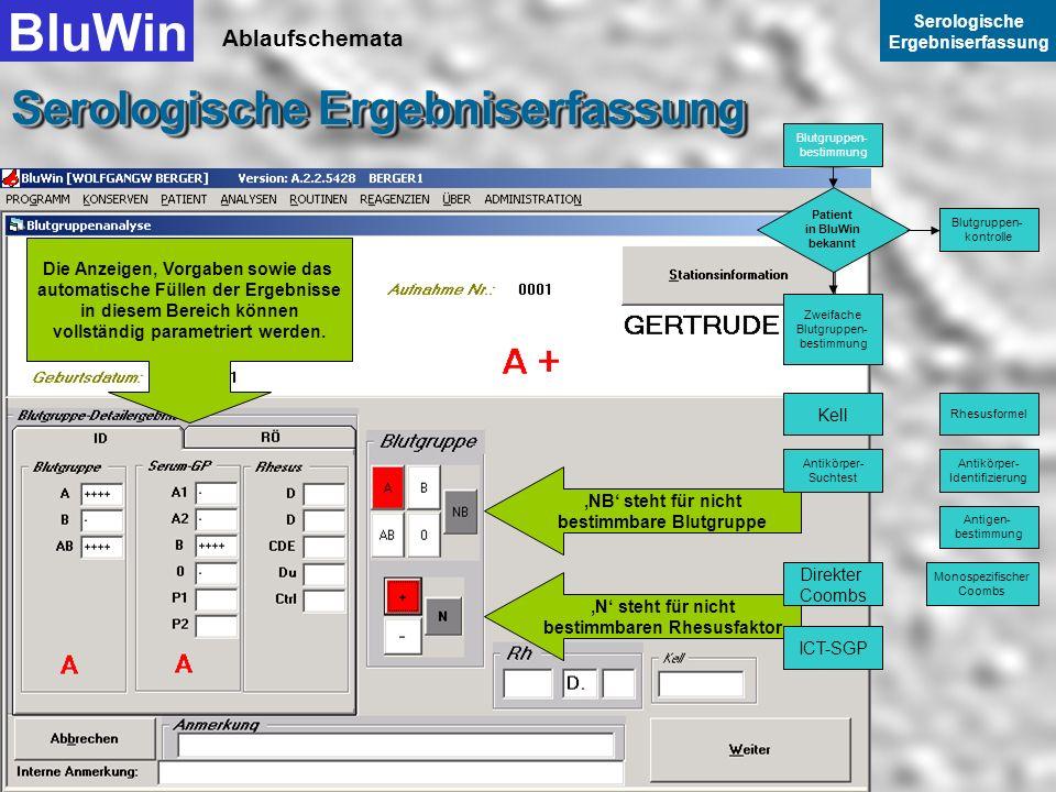 BluWin Serologische Ergebniserfassung Ablaufschemata Serologische