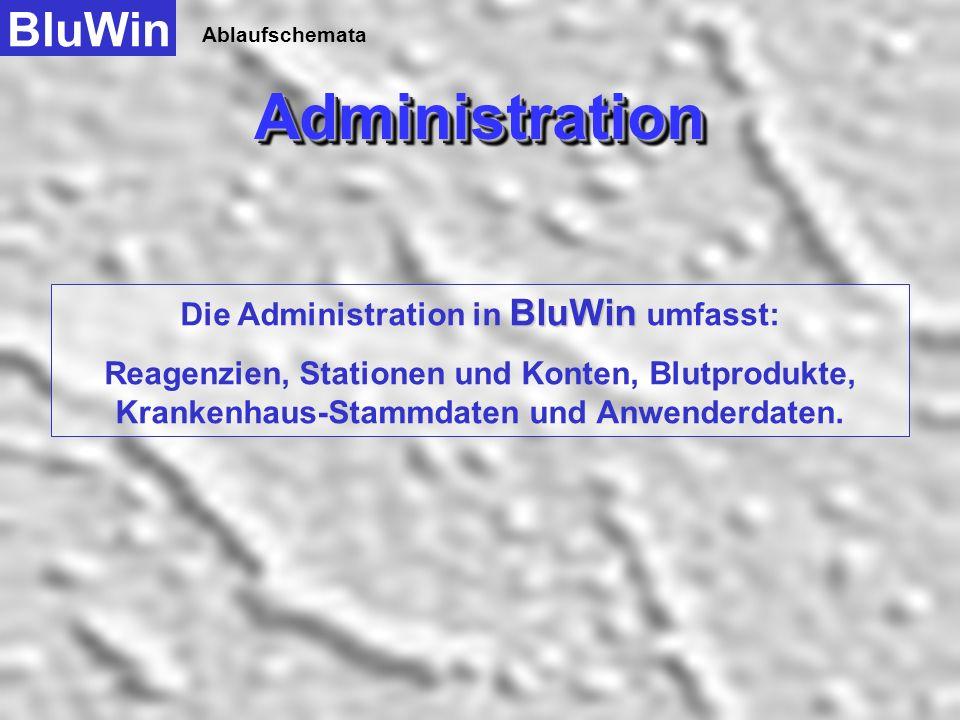 Die Administration in BluWin umfasst: