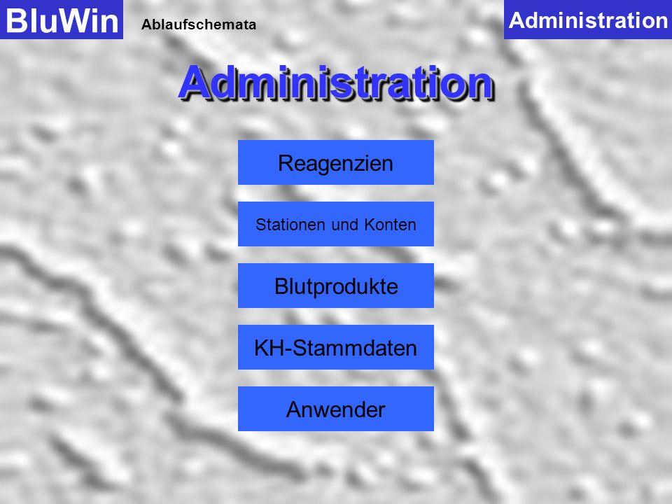 Administration BluWin Administration Reagenzien Blutprodukte