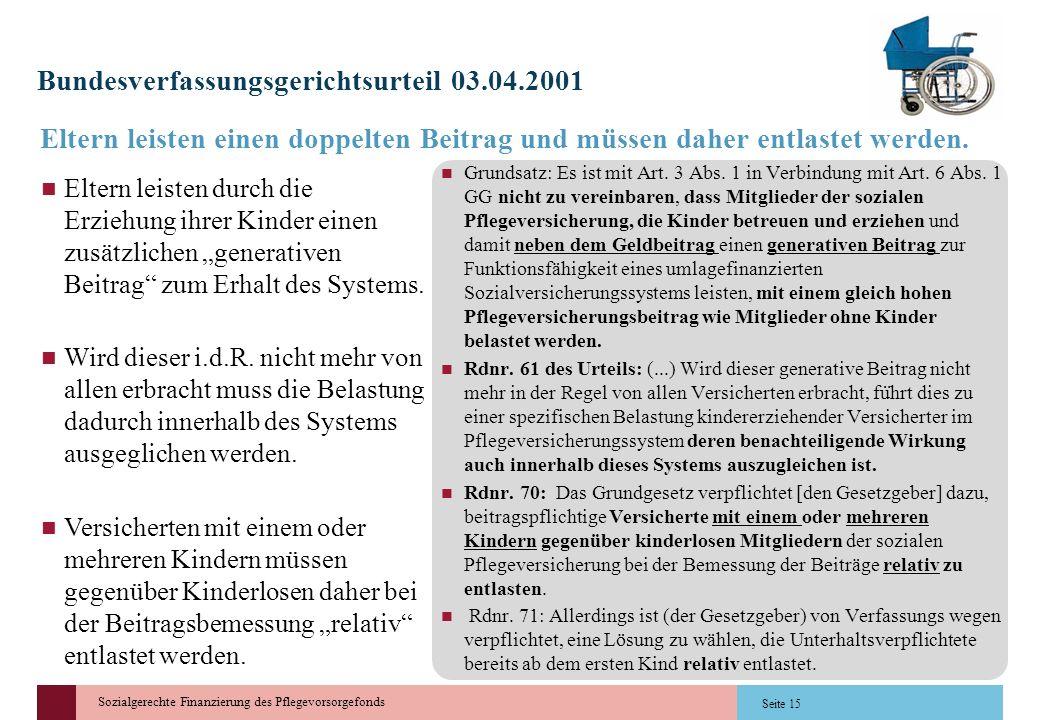 Bundesverfassungsgerichtsurteil 03.04.2001
