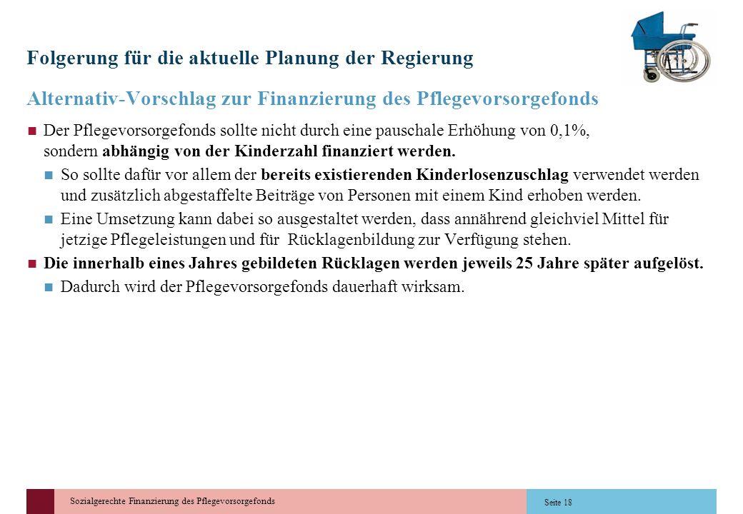 Folgerung für die aktuelle Planung der Regierung