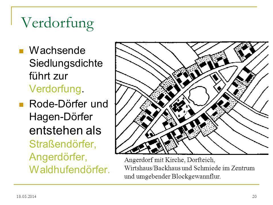 Verdorfung Wachsende Siedlungsdichte führt zur Verdorfung.