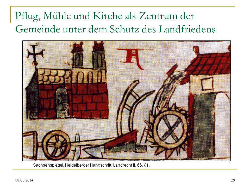 Pflug, Mühle und Kirche als Zentrum der Gemeinde unter dem Schutz des Landfriedens