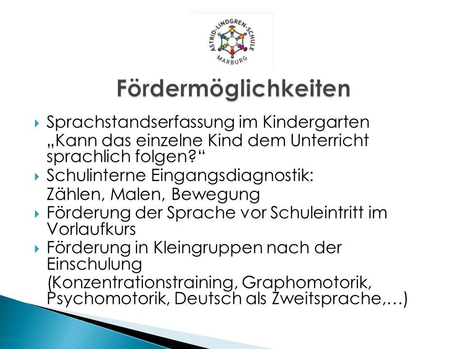 Fördermöglichkeiten Sprachstandserfassung im Kindergarten