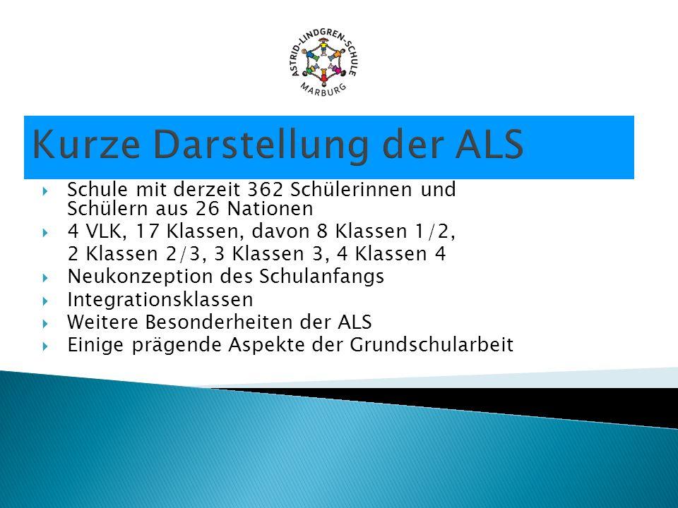 Kurze Darstellung der ALS