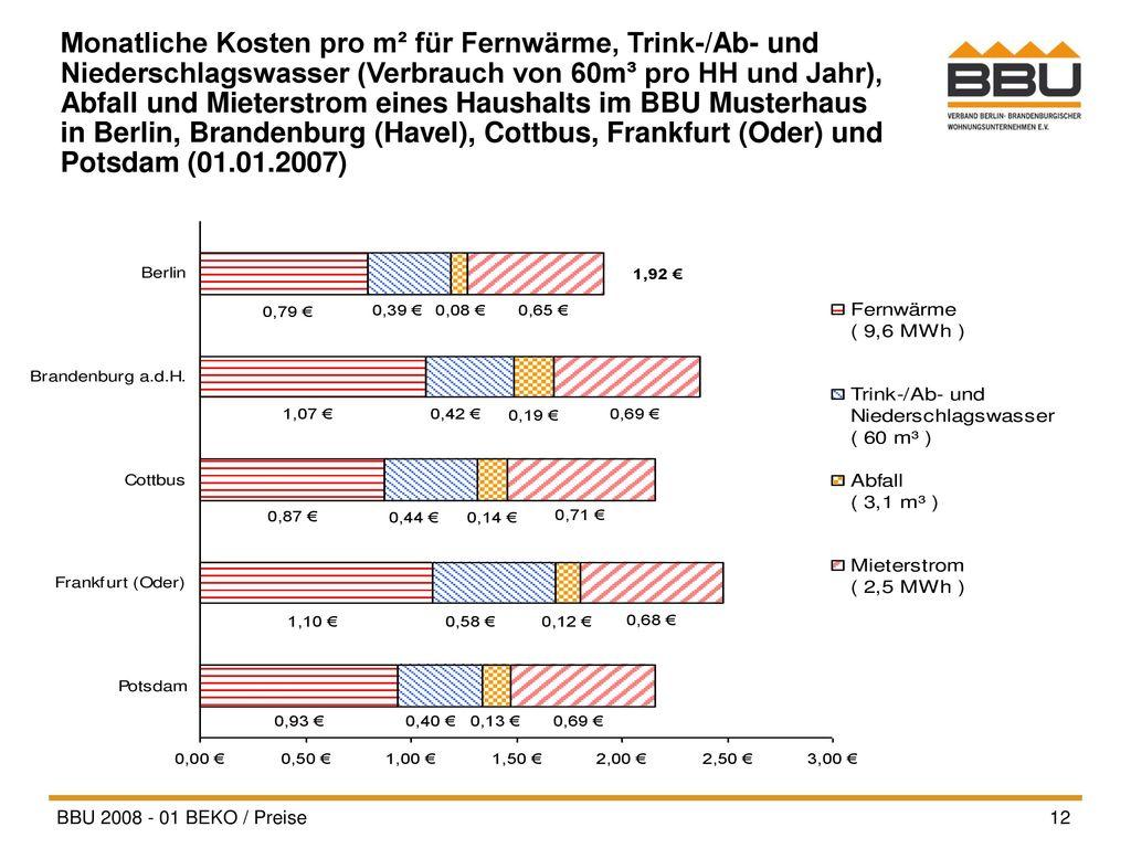 Berühmt Musterhaus Mietquittung Zeitgenössisch - FORTSETZUNG ...