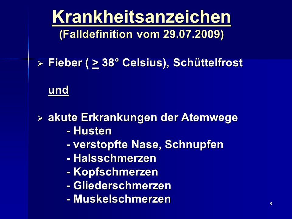 Krankheitsanzeichen (Falldefinition vom 29.07.2009)