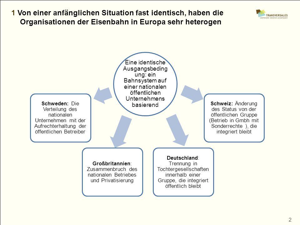 1 Von einer anfänglichen Situation fast identisch, haben die Organisationen der Eisenbahn in Europa sehr heterogen